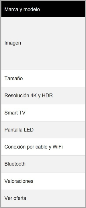 Tabla comparativa TV